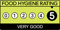 food jygene rating